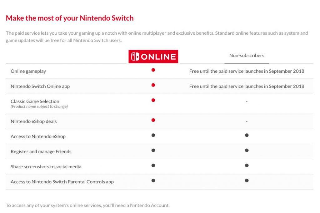 servicio online nintendo switch